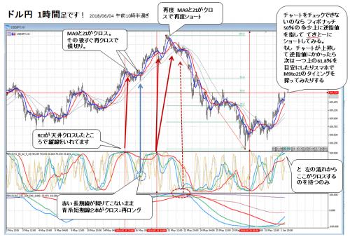 ドル円_2018_0604_1