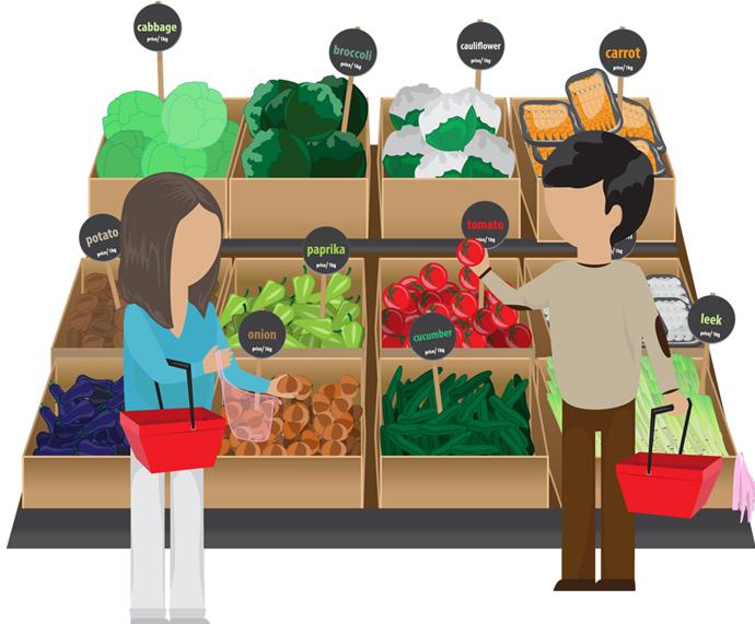 野菜買い物