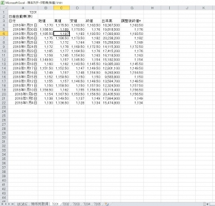 株価時系列取得 取得データ
