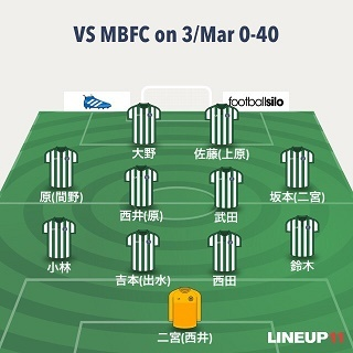 20180303 VS MBFC 前半