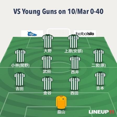 2018 0310 VS young guns 前半