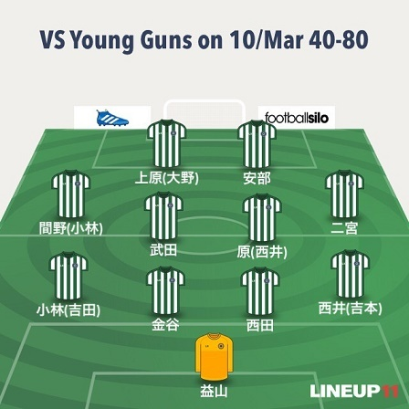 2018 0310 VS young guns 後半