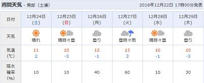 年末の天気