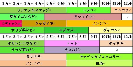 2017-03-10作付け