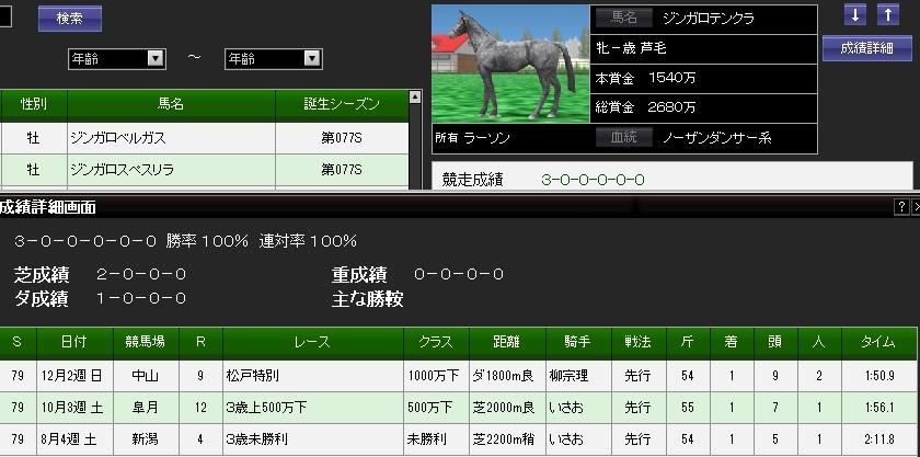 3勝本賞金1540万79S