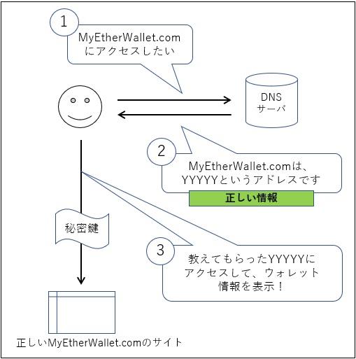 20180426_MyEtherWallet_01.jpg