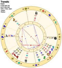 20180331満月図