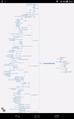 Mindject for AndroidでのMindMap 0.9.0形式ファイル閲覧