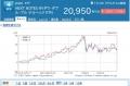trend1y_betsubara_2018jun01.jpg