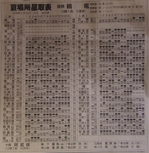 20180528・大相撲01B・大