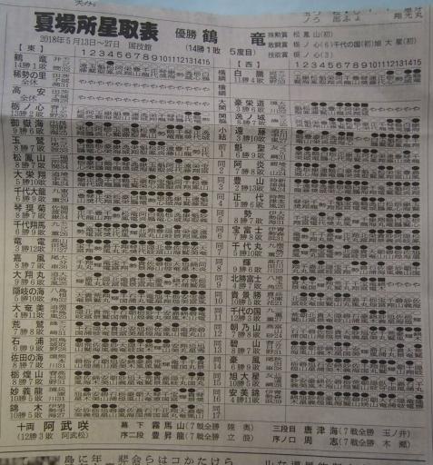 20180528・大相撲01A・大