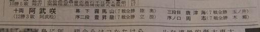 20180528・大相撲05・幕下以下優勝・大