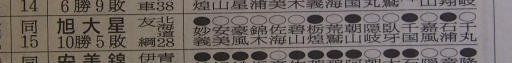 20180528・大相撲12・敢闘賞=旭大星