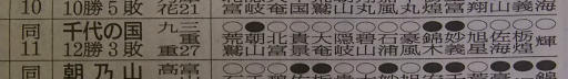 20180528・大相撲11・敢闘賞=千代の国
