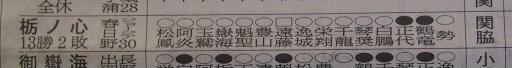 20180528・大相撲10・敢闘賞=栃ノ心
