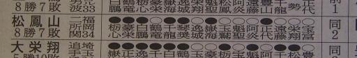 20180528・大相撲09・殊勲賞=松鳳山