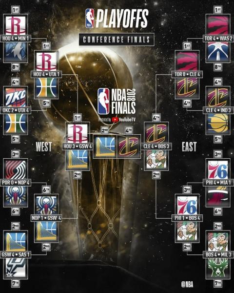 180529-NBAファイナル2018