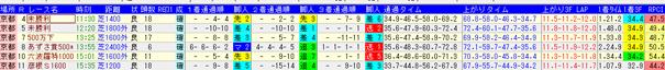 0421京都