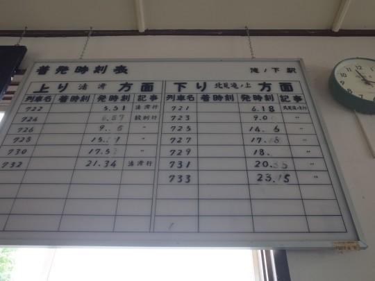 滝ノ下駅01