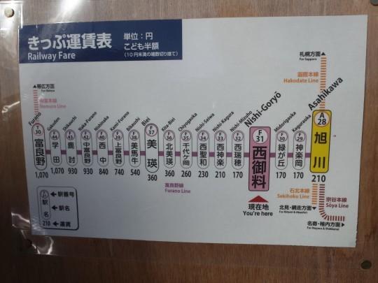 西御料駅03
