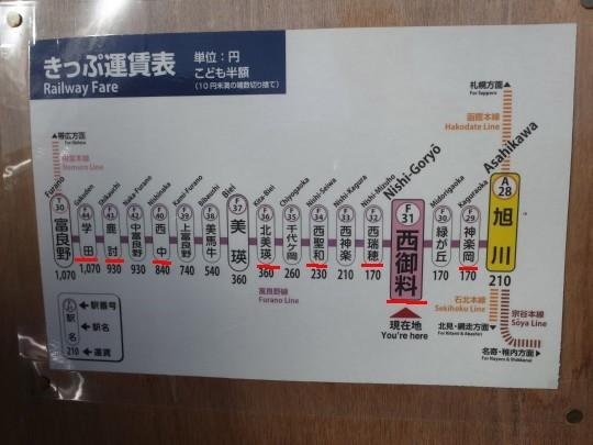 西御料駅12
