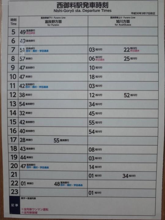 西御料駅14