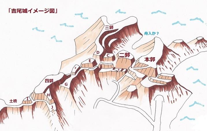 吉尾城30-70