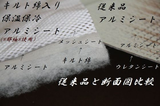衣服内気候を使ったアルミシート保温保冷効果があります。