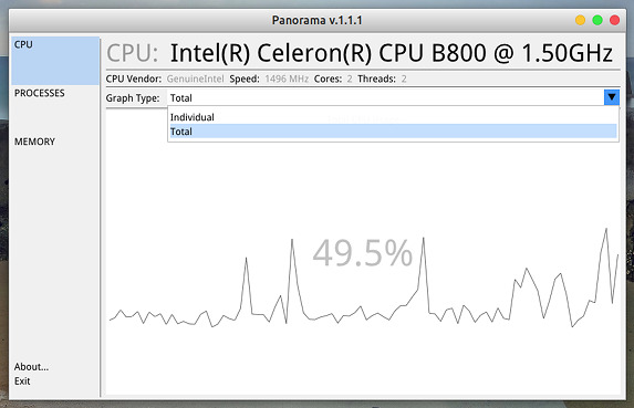Panorama システムモニタ Ubuntu CPU使用状況