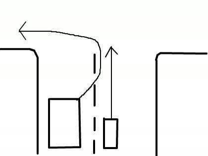 左折時には左に寄る、右折時には右に寄る。これが出来ない奴は下手