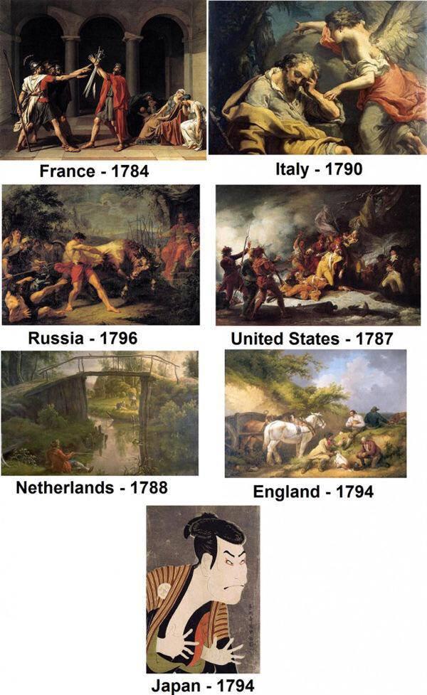 【画像】1700年代の世界各国の絵で日本だけおかしい!w