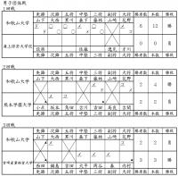 H30-西日本大会
