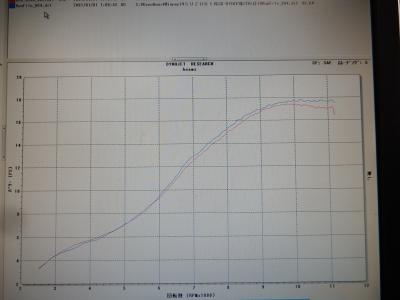 GSX-R150OVALショート