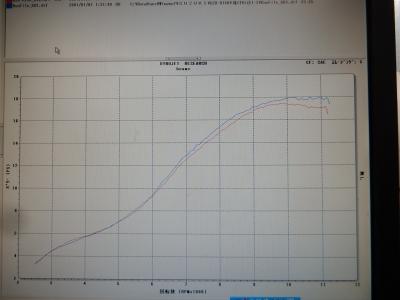GSX-R150OVALショート3