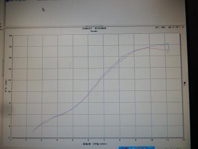 GSX-R150OVALショート2