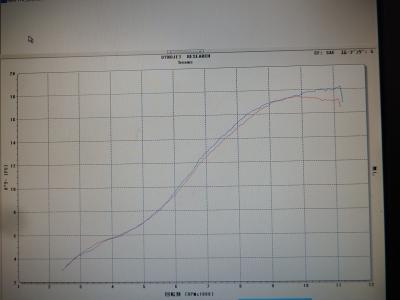 GSX-R150OVALロング2