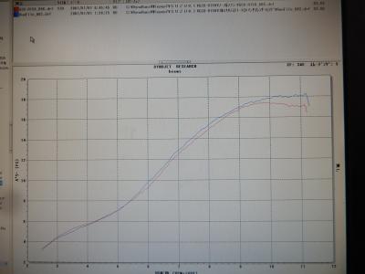 GSX-R150OVALロング3