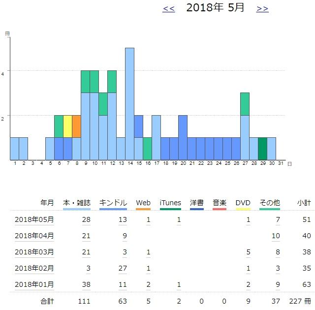 2018-5-2.jpg