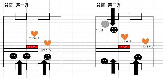 クラシックモード Chapter10 籠城戦その2