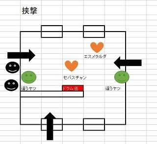クラシックモード Chapter10 籠城戦その3
